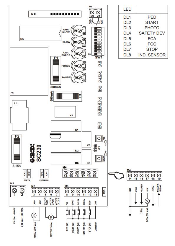 Carte électronique de contrôle SC 230